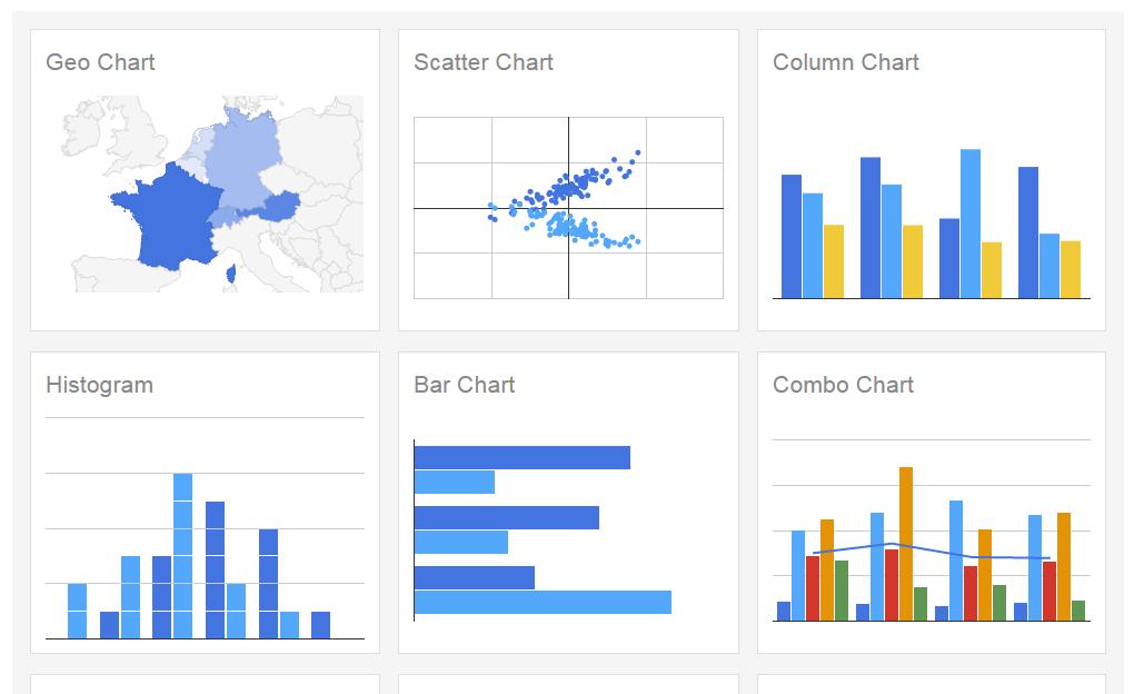 googlecharts