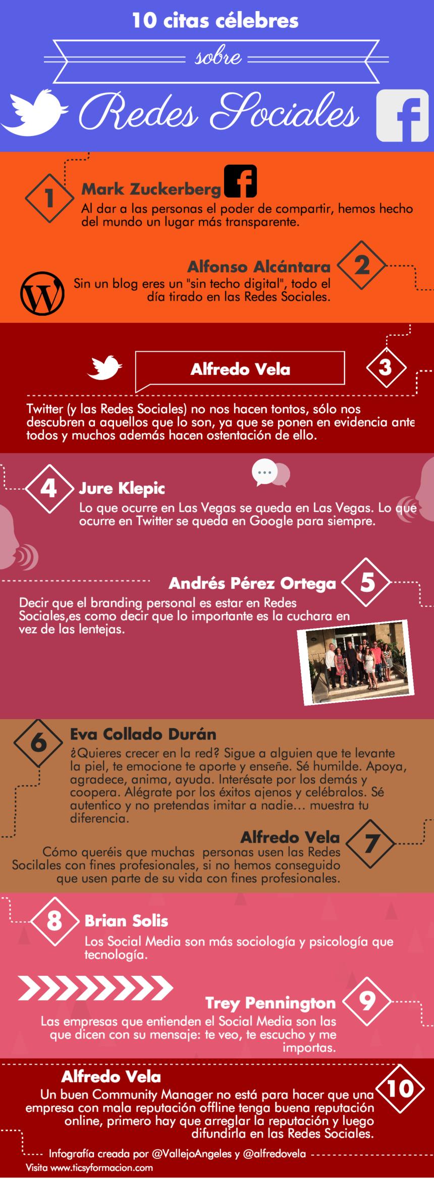 10 Y 1 Frases Célebres Sobre Las Redes Sociales Soluciones